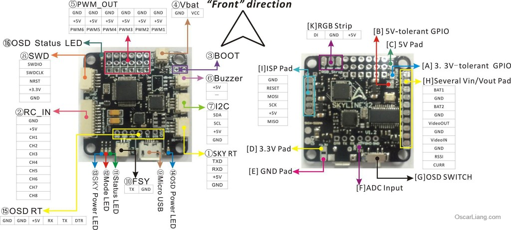 emax-skyline32OSD-flight-controller-fc-F1-pin-out-diagram