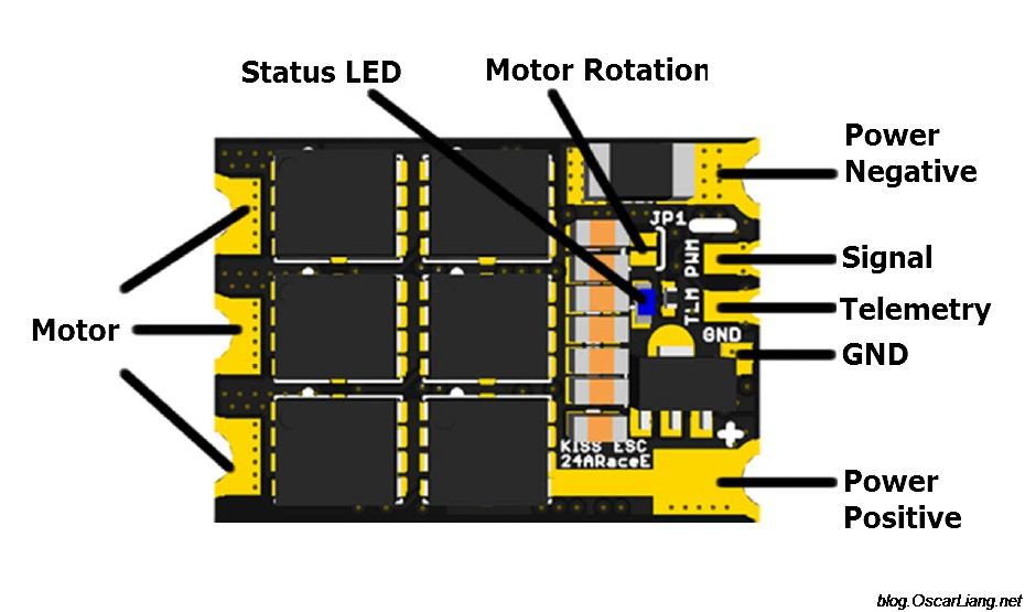 kiss-24a-esc-solder-pads-led-explain