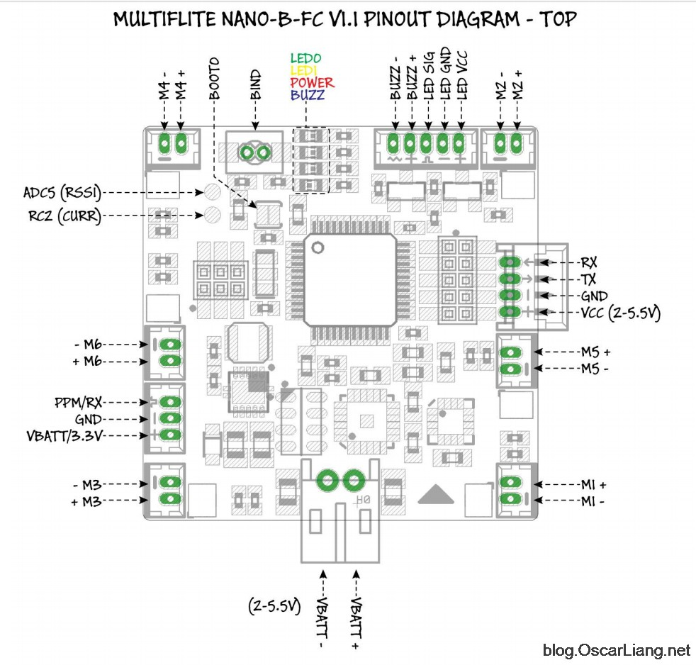 multiFlite-NANO-B-FC-V1.1-pinout-diagram-top
