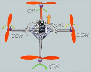 QuadCopter-PlusConfig