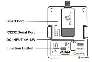 frsky-r9m-tx-transmitter-module-pin-out-diagram