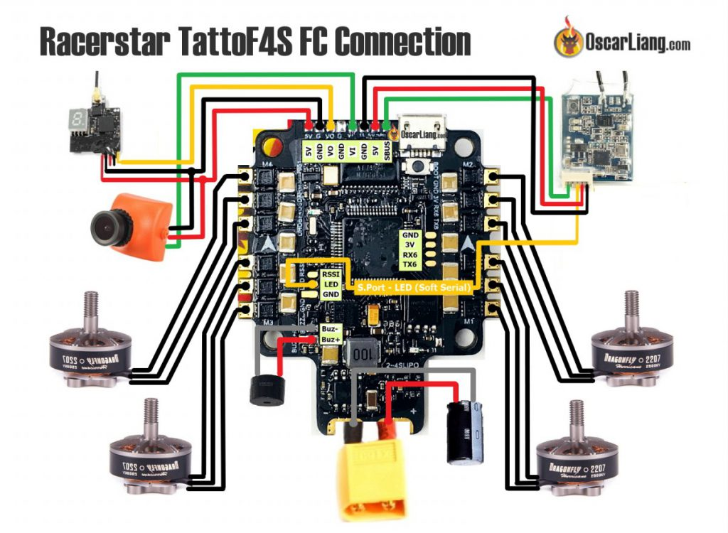 racerstar-tattoof4s-fc-esc-integrated-flight-controller-connection-diagram-rx-motor-fpv-camera-vtx