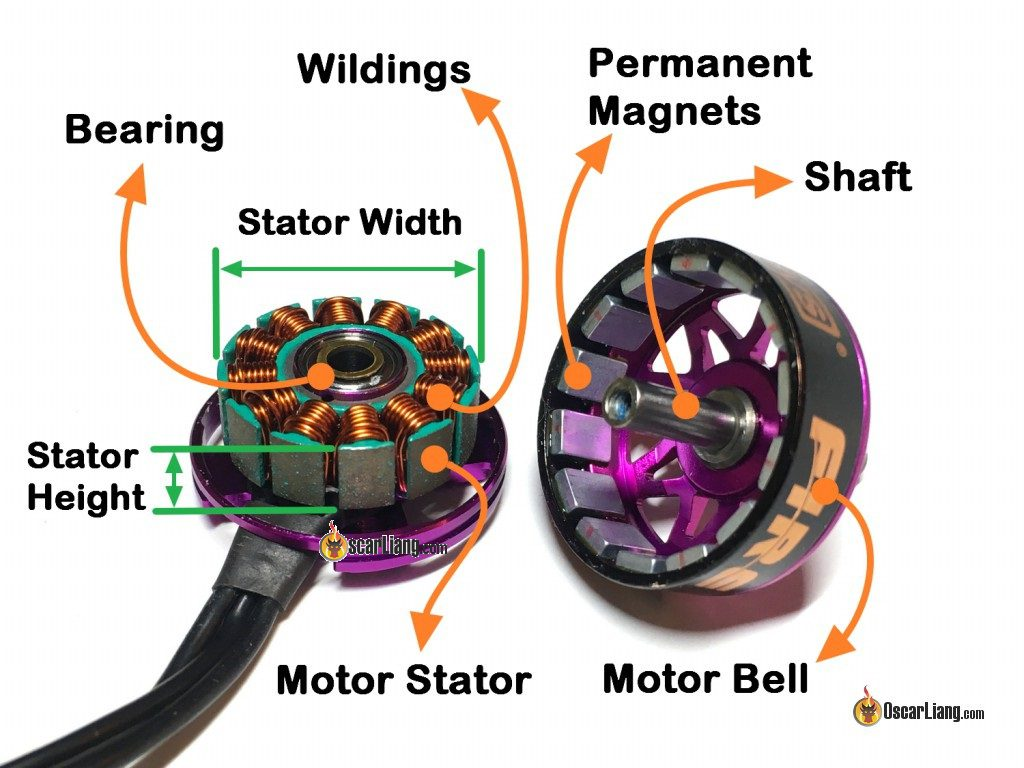 mini-quad-brushless-motor-anatomy-bell-magnet-bearing-stator-wilding-shaft